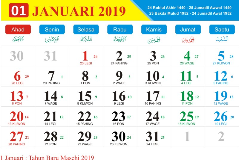 Kalender jawa januari 2019