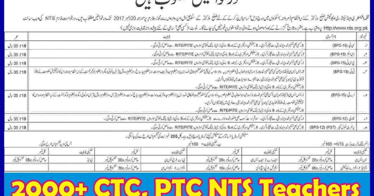 Latest Teaching Jobs in Pakistan for All Subjects & Classes