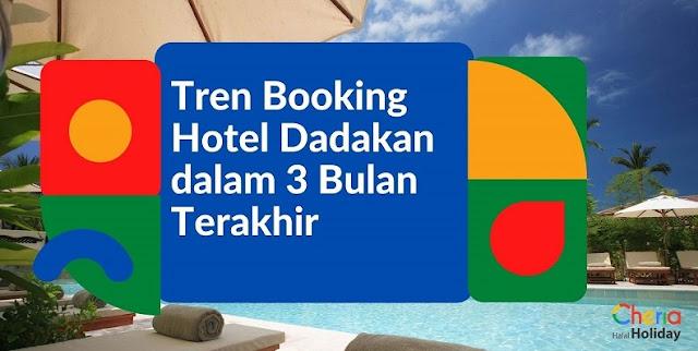 Tren Booking Hotel Dadakan Saat Pandemi