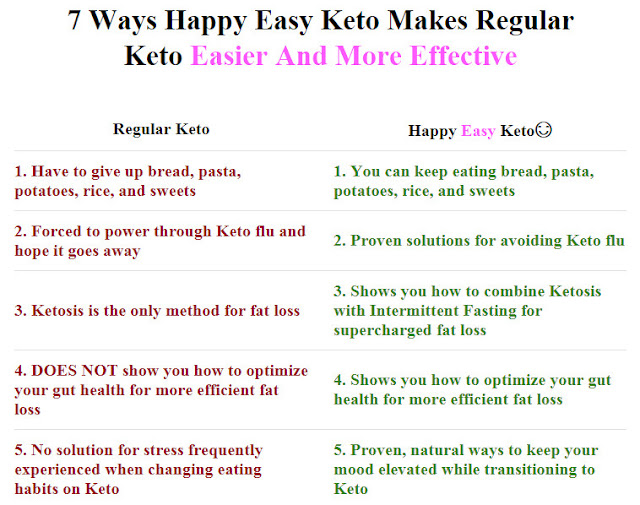 Happy Easy Keto, Happy Easy Keto pdf, Happy Easy Keto book, Happy Easy Keto program, Happy Easy Keto review, Happy Easy Keto reviews,