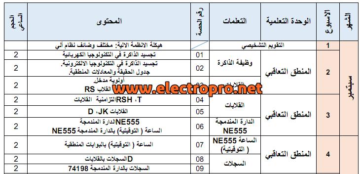 التوزيع السنوي والوثيقة المرافقة للاساتذ للسنة الثالثة هندسة كهربائية تقني رياضي