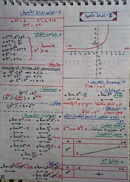 تلخيص شامل لمادة الرياضيات الثانية بكالوريا 2021