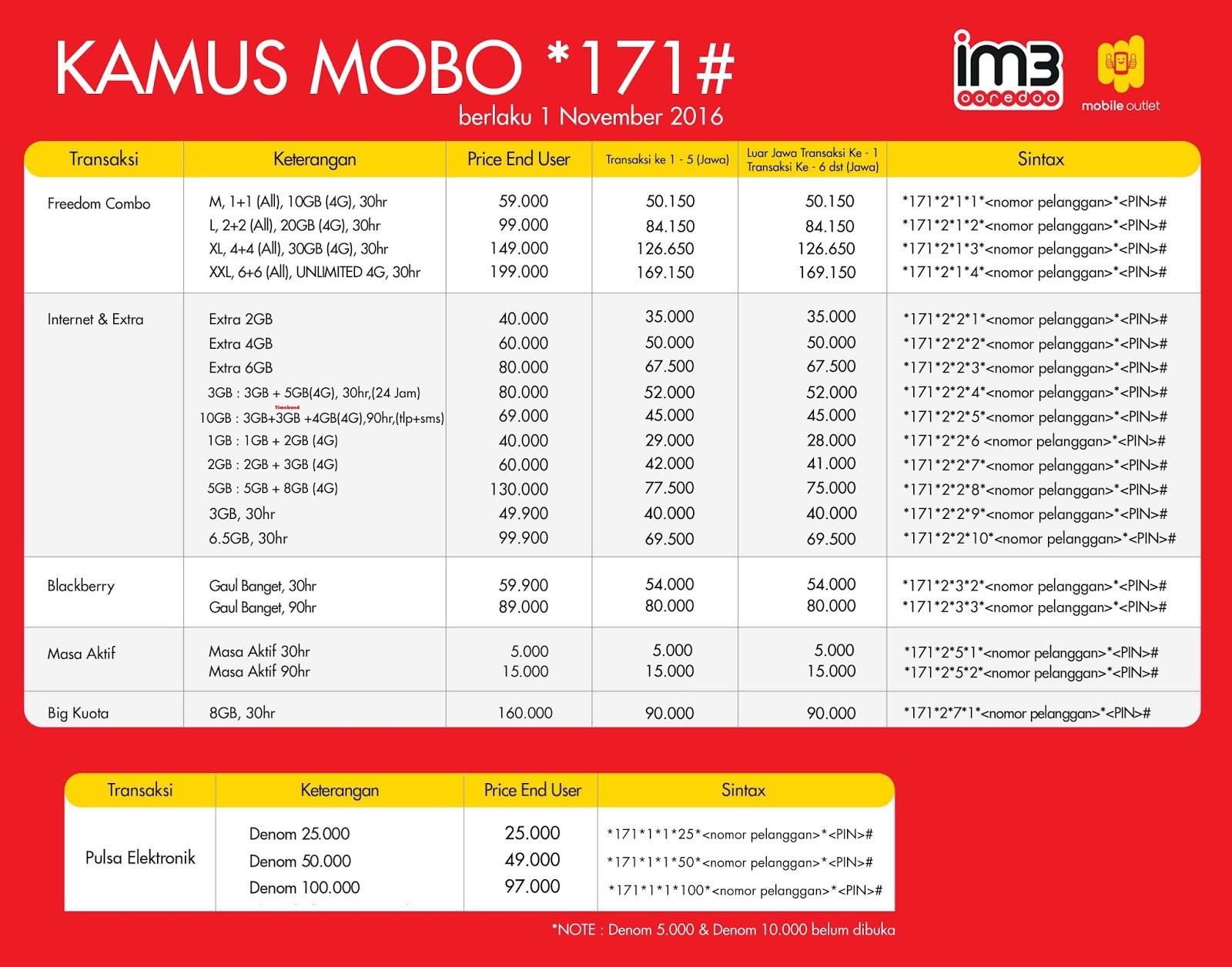 Kamus Dial Cara Transaksi Mobo Indosat 171 Blog Maxsi Id