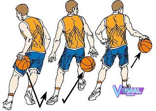 Teknik Dasar Permainan Bola Basket Behind The Back Dribble