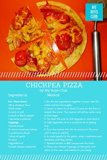 Gluten-free chickpea pizza recipe card