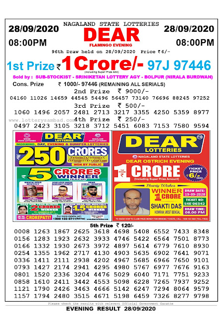 Nagaland State Lottery Sambad 28-09-2020 Today Result 8 PM