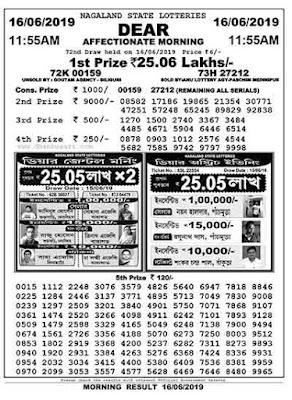 Dhankesari today result 11:55 am Download
