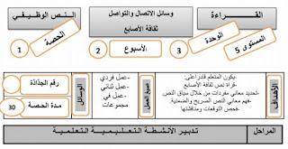 جذاذات المنير في اللغة العربية المستوى الخامس ابتدائي الأسبوع الثاني الوحدة الثالثة