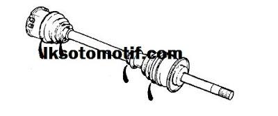 pemeriksaan sambungan peluru ( pot joint )