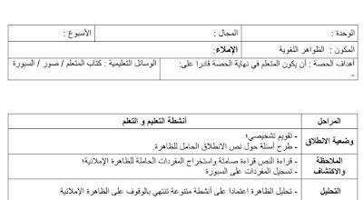جذاذات اللغة العربية المستوى الرابع وفق المنهاج المنقح
