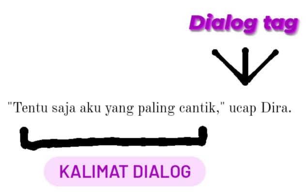 Dialog tag