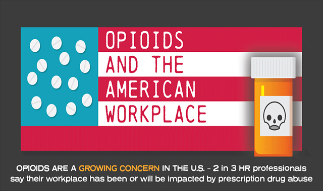 The opioid crisis in the United States and the workplace #infographic