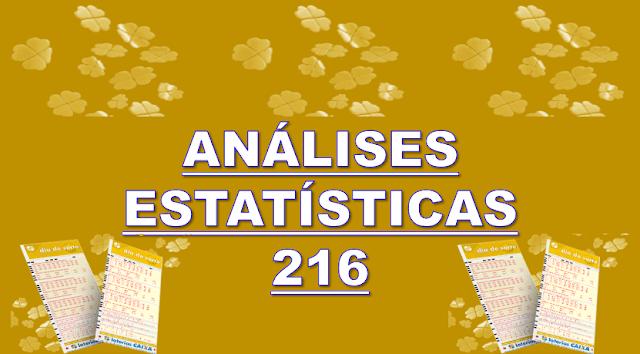 Estatísticas dia de sorte 216 análises dos números
