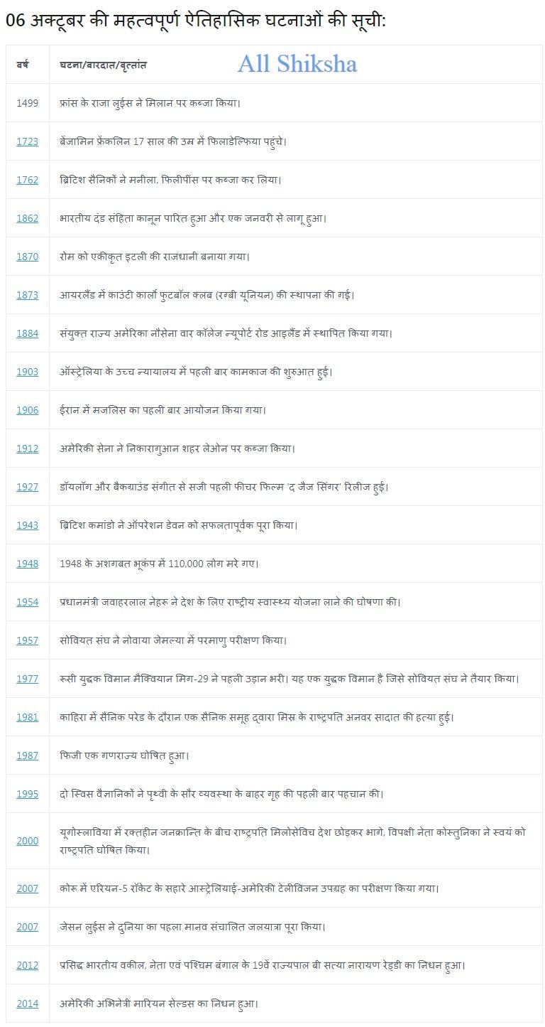 History of 06 October