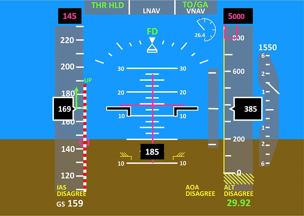 Aviation Troubleshooting