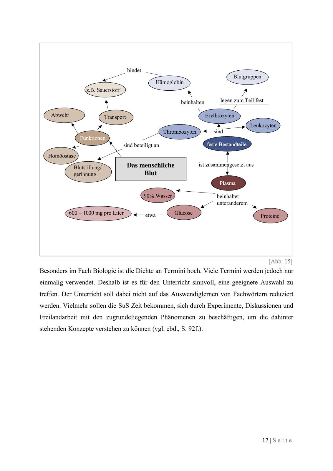 Ziemlich Einführung In Die Biologie Arbeitsblatt Zeitgenössisch ...