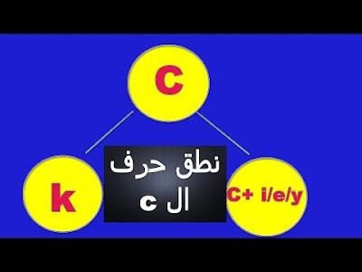 نطق حرف ال c, قاعدة نطق حرف ال c, متي ينطق الc >K