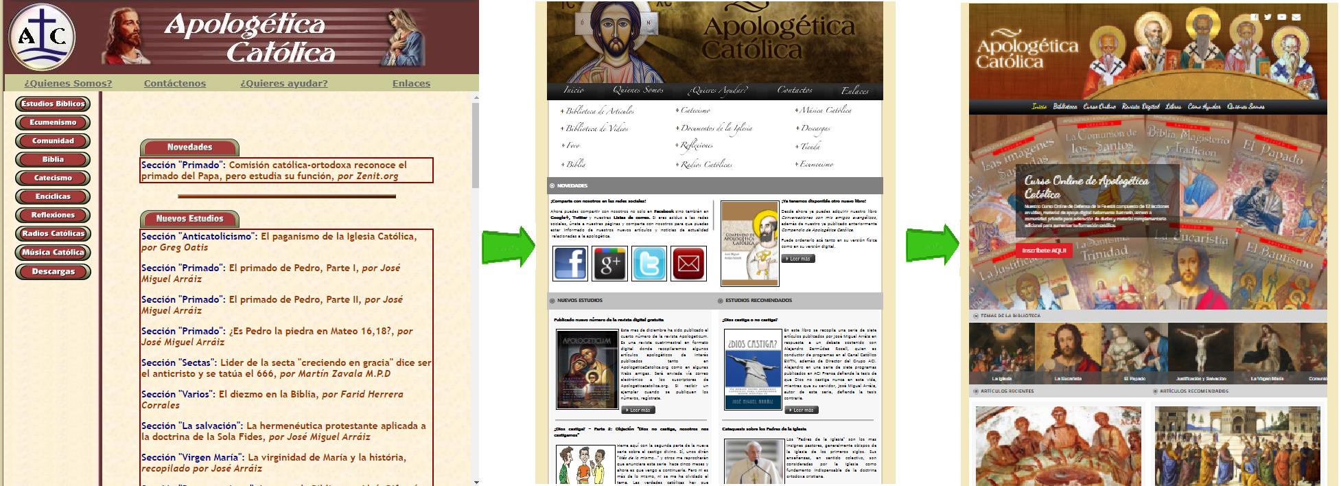 Evolución de ApologeticaCatolica.org