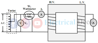 Short Circuit Test or Impedance Test of Transformer