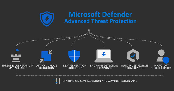 microsoft defender atp for linux