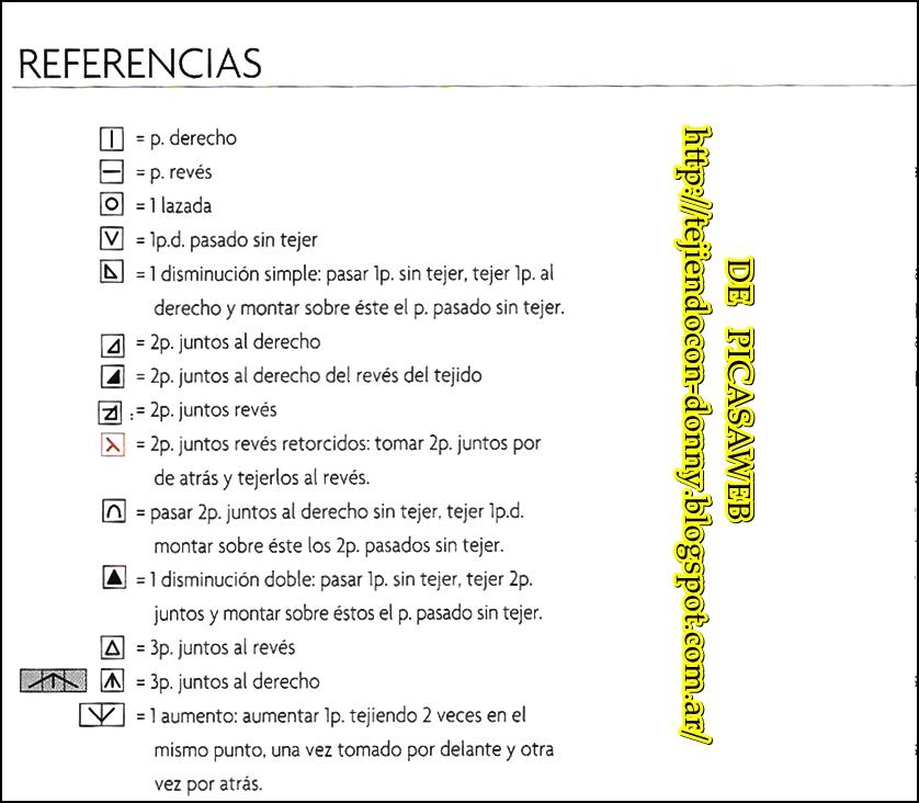 Excelente Leer Patrón De Tejer Ornamento - Ideas de Patrones de ...