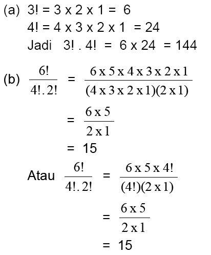 Materi Kaidah Pencacahan : materi, kaidah, pencacahan, Kaidah, Pencacahan, (Permutasi), Materi, Lengkap, Matematika