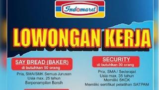 Lowongan Kerja Terbaru di Indomaret Cabang Semarang