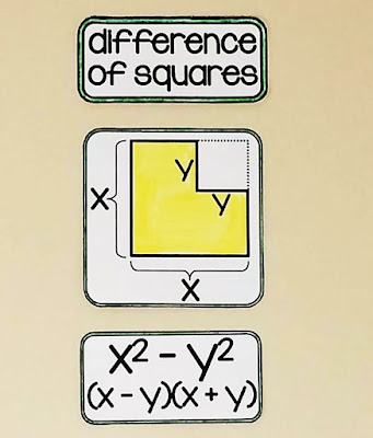 Difference of Squares on an Algebra 1 Word Wall