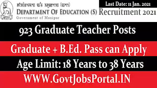 Government of Manipur Recruitment 2021