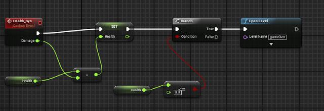 2DSide Scroller Blueprint