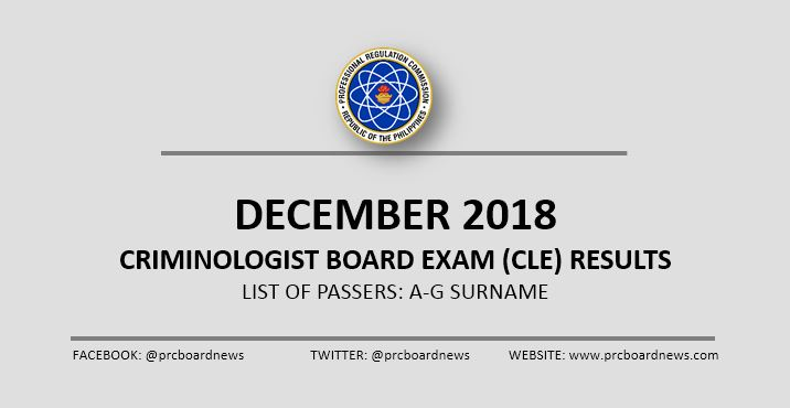 A-G Passers List: December 2018 Criminology board exam CLE result
