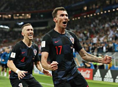 クロアチアのユニフォーム