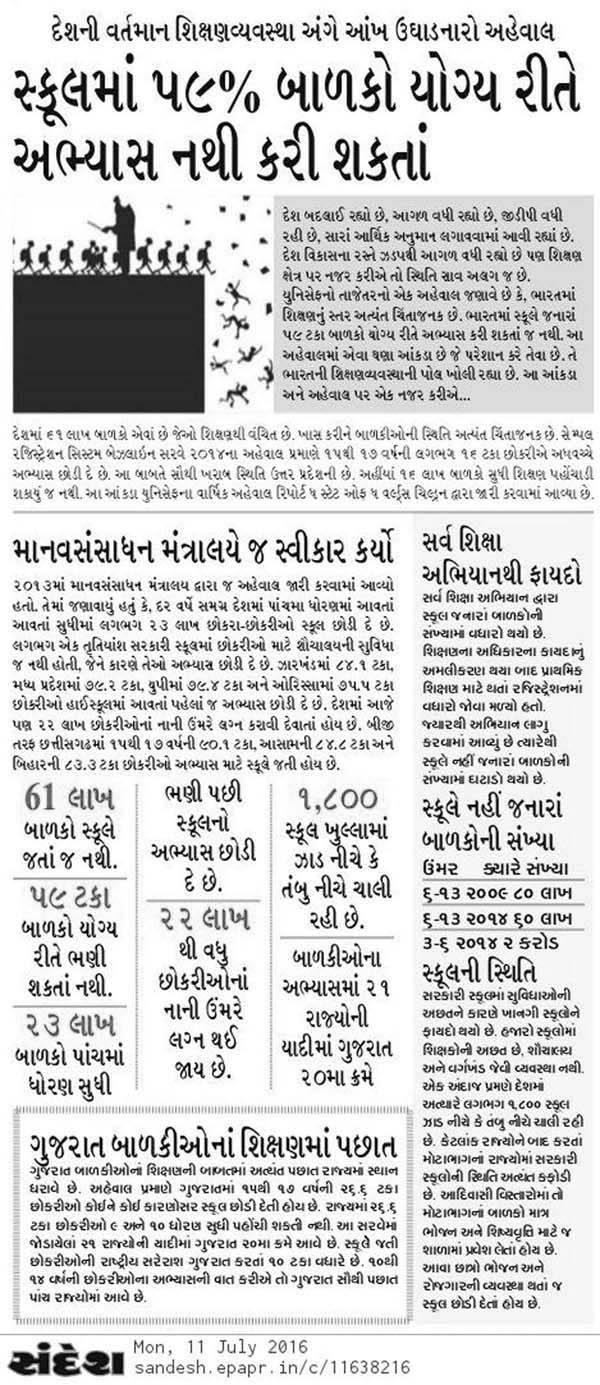 Educational News : School na 59% Balko yogya rite Abhyas nathi kari shakta