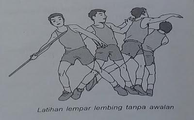 Lempar Lembing 2 (Teknik awalan dan peraturan lomba) - bacaki