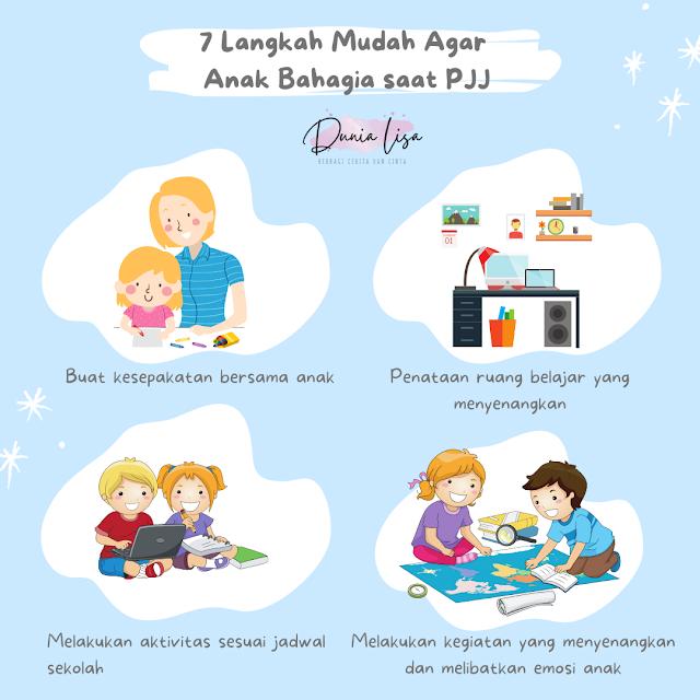 7 langkah mudah agar anak bahagia saat pjj