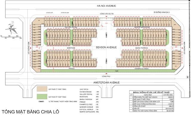 Thiết kế biệt thự shophouse shop villas Dự án Sunshine Residence Helios Ciputra Hà Nội