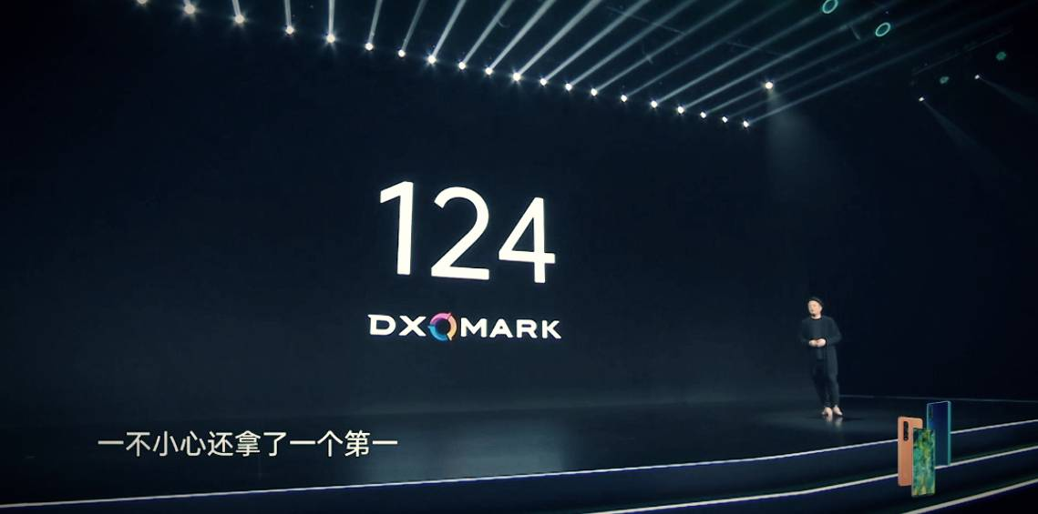 OPPO Find X2 Pro DXO score announced: 124 points tied with Xiaomi 10 Pro for first place