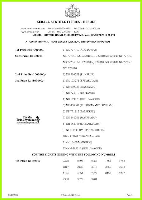 Live: Kerala Lottery Result 06.08.2021: NIRMAL NR-236 Lottery Results