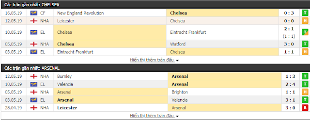 [Image: Chelsea3.PNG]