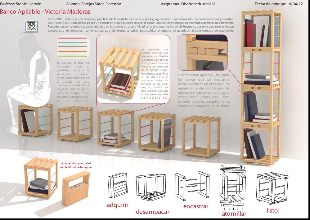 Presentaci n de los proyectos introducci n al dise o for Arquitectura de interiores pdf