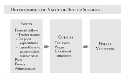 Pendidikan Dasar Berkualitas: Potensi Untuk Mengubah Masyarakat dalam Satu Generasi