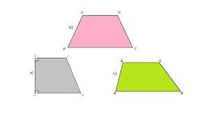 8 Gambar Trapesium + Rumus Trapesium