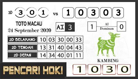 Prediksi Pencari Hoki Group Macau Kamis 24 September 2020