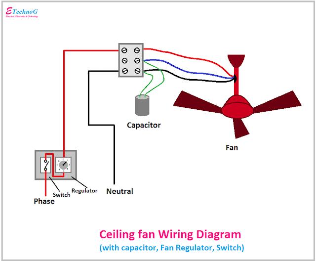 Ceiling Fan Wiring Diagram, Wiring Diagram of Ceiling Fan, Ceiling Fan Wiring Connection