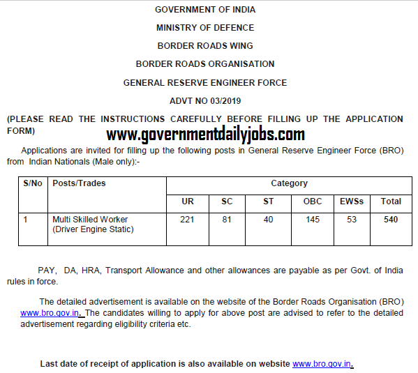 BRO GREF MSW Recruitment 2019