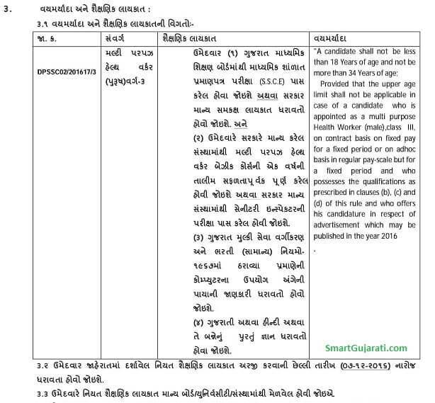 Multi Purpose Health Worker Qualification Gujarat