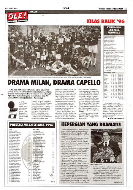 ITALIA KILAS BALIK 96 DRAMA MILAN DRAMA CAPELLO