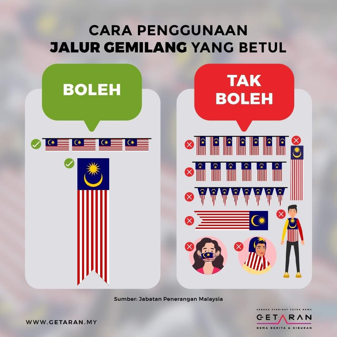 Cara penggunaan Bendera Malaysia yang betul