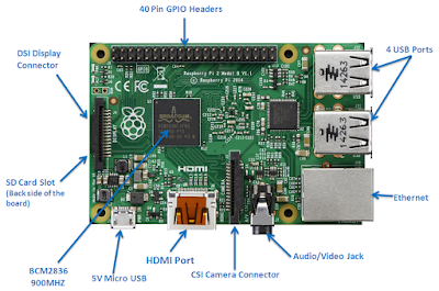 Beginner's Guide to Installing Node js on a Raspberry Pi