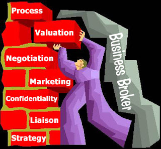 The Key Benefits of Using a Business Broker to Sell a Business